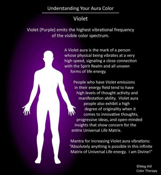 How To View Your Aura From A Picture And Aura Color Meanings